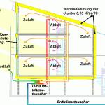 Bildquelle: www.hausverstand.com - DI Winfried Schuh; Passivhaus-Querschnitt
